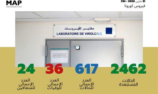 فيروس كورونا : تسجيل 15 حالة مؤكدة جديدة بالمغرب ترفع العدد الإجمالي إلى 617 حالة