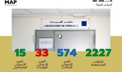 فيروس كورونا: تسجيل 18 حالة إصابة مؤكدة جديدة بالمغرب ترفع العدد الإجمالي إلى 574 حالة