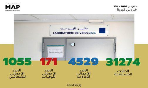 فيروس كورونا: تسجيل 106 حالة مؤكدة جديدة بالمغرب ترفع العدد الإجمالي إلى 4529 حالة