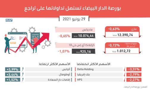 بورصة الدار البيضاء تستهل تداولاتها على تراجع