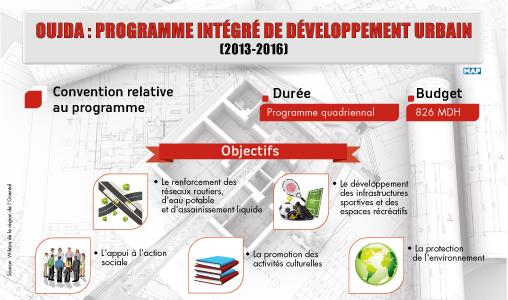 Oujda : Des efforts importants en faveur de la dynamique de développement urbain de la ville