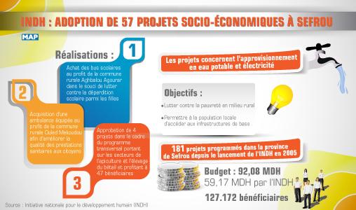 Adoption de 57 projets socio-économiques à Sefrou