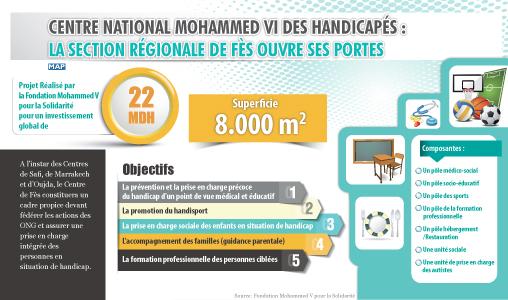 Le Centre national Mohammed VI des handicapés, une structure multifonctionnelle au service des personnes en situation de handicap