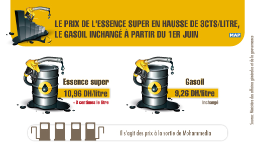 le prix de l 39 essence super en hausse de 3cts litre le gasoil inchang partir du 1er juin. Black Bedroom Furniture Sets. Home Design Ideas