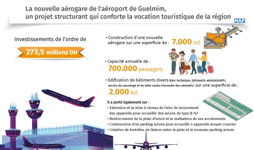 La nouvelle aérogare de l'aéroport de Guelmim, un projet structurant qui conforte la vocation touristique de la région