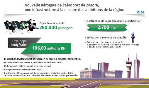 Nouvelle aérogare de l'aéroport de Zagora, une infrastructure à la mesure des ambitions de la région