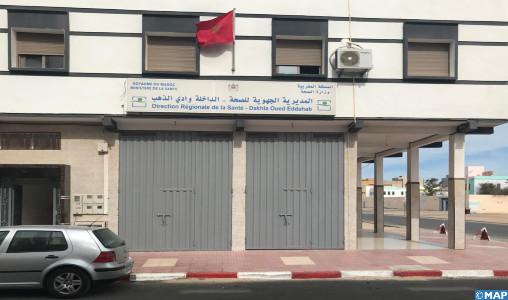 Coronavirus: 425 cas exclus à Dakhla-Oued Eddahab, aucune infection depuis début avril (DPS)