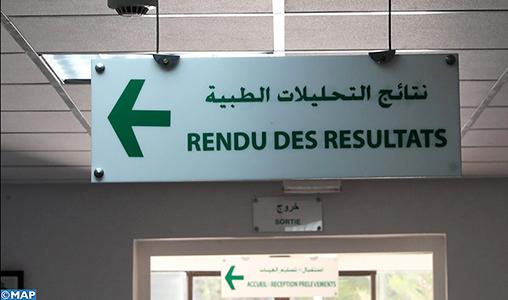 Covid-19 : Quatre nouveaux cas confirmés à Béni Mellal-Khénifra, 113 au total